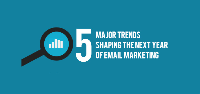 5 Email Marketing Trends Shaping the Next Year of Email Marketing