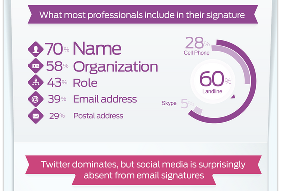 What's in most people's email signatures